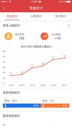 智慧党建app之党员统计